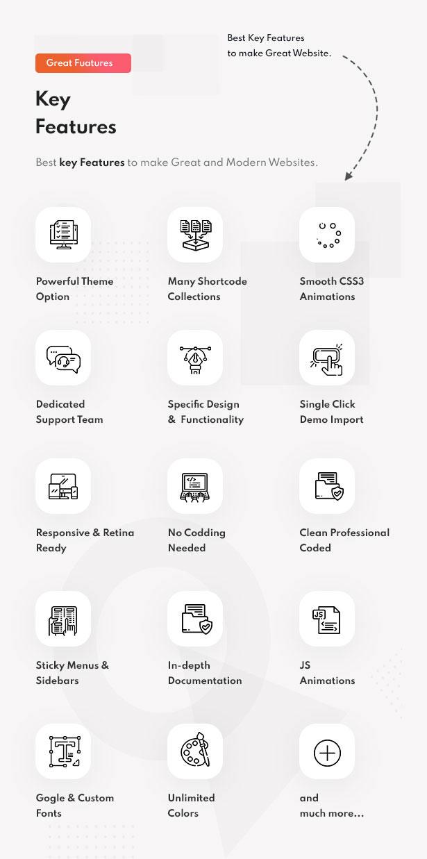 Finix Technology & IT Solutions WordPress Theme
